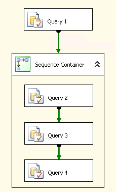 ETL Performance Using SSIS serial queries.