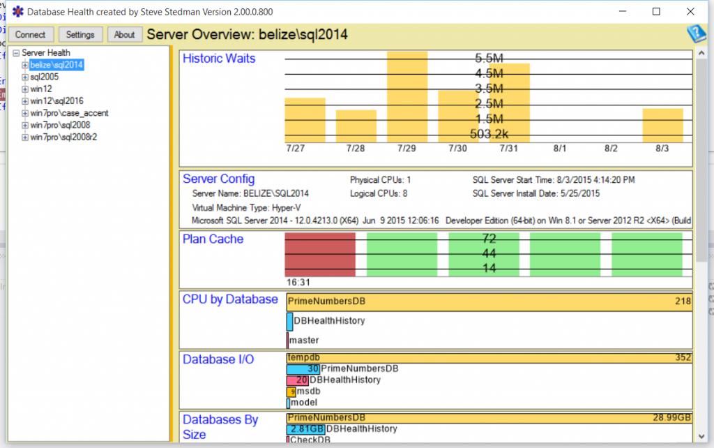 SQL Server Performance Tuning Tips