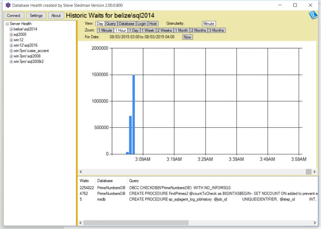 SQL Server Performance Tuning Tips - Understanding your Wait Statistics