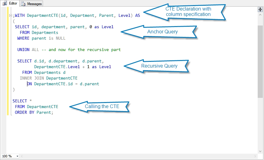 How to write hierarchical query in sql