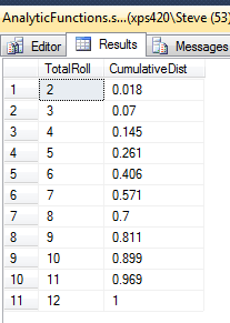 2 dice roll probability chart for t-tests in excel
